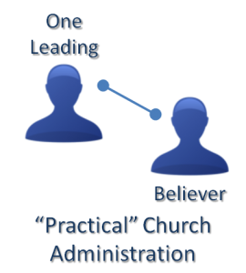 Relationship between One Leading and Believer for Practical Church Administration